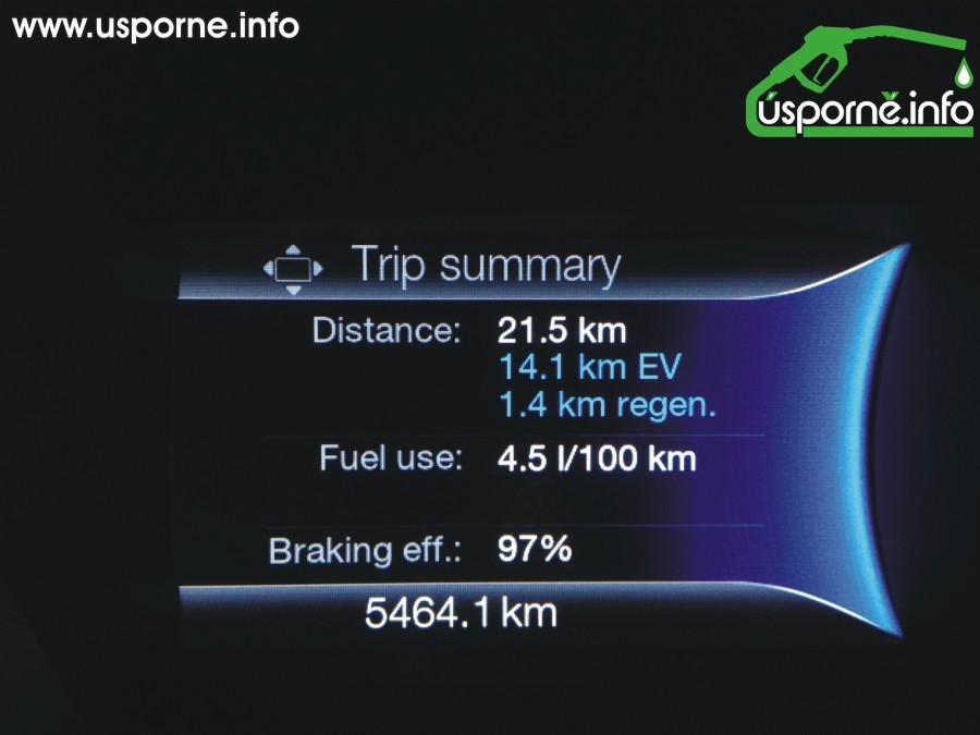 Spotřeba Ford Mondeo Hybrid