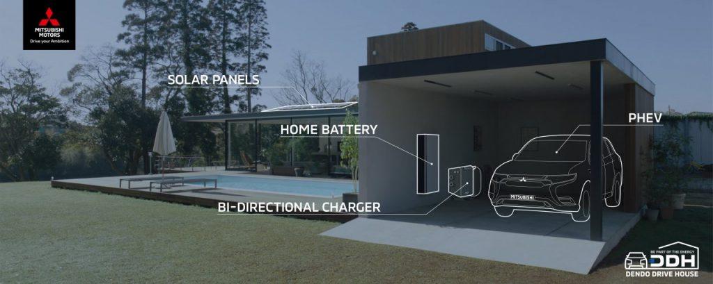 DDH - Dendo Drive House - Ženeva 2019
