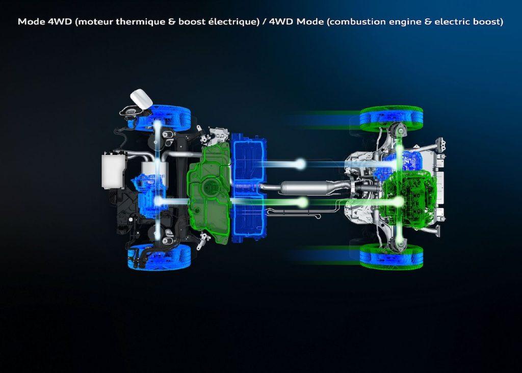 Peugeot 3008 GT Hybrid4 - schéma pohonu 4x4