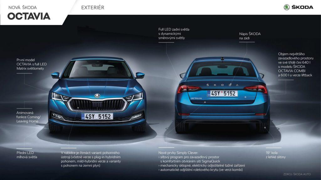 Nová Škoda Octavia liftback - novinky