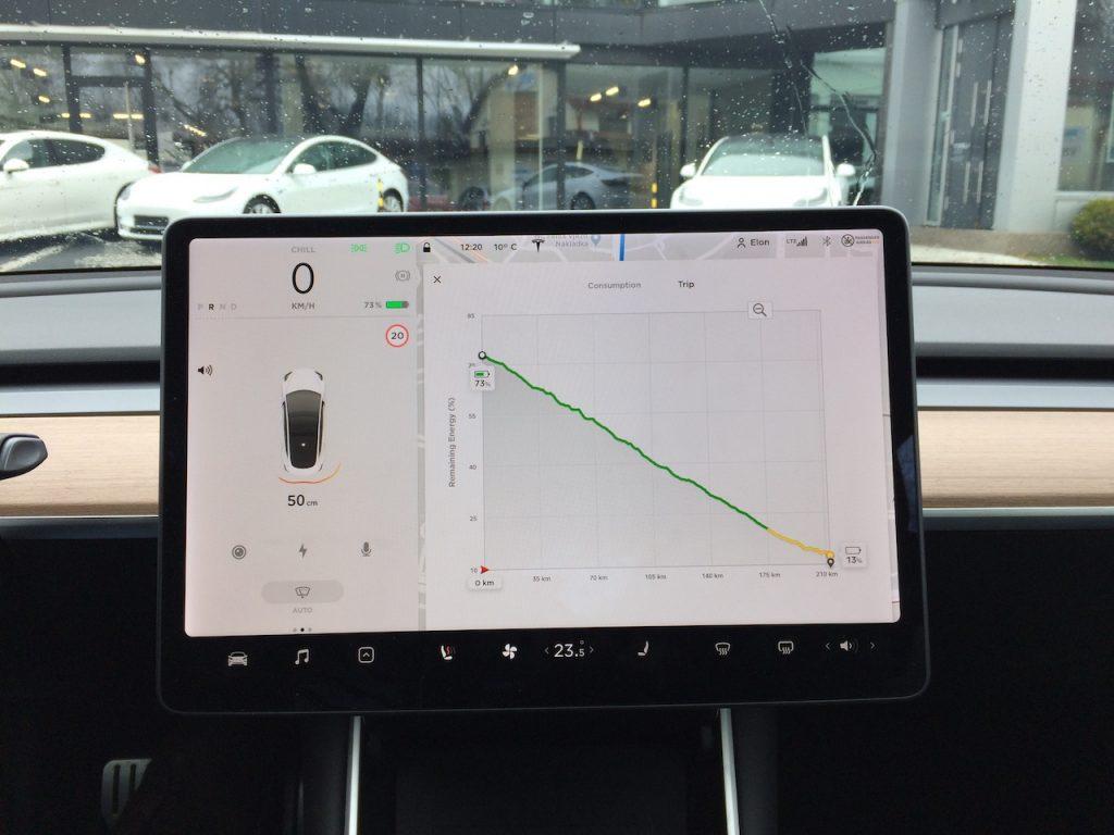 Tesla Model 3 - graf kapacity baterie