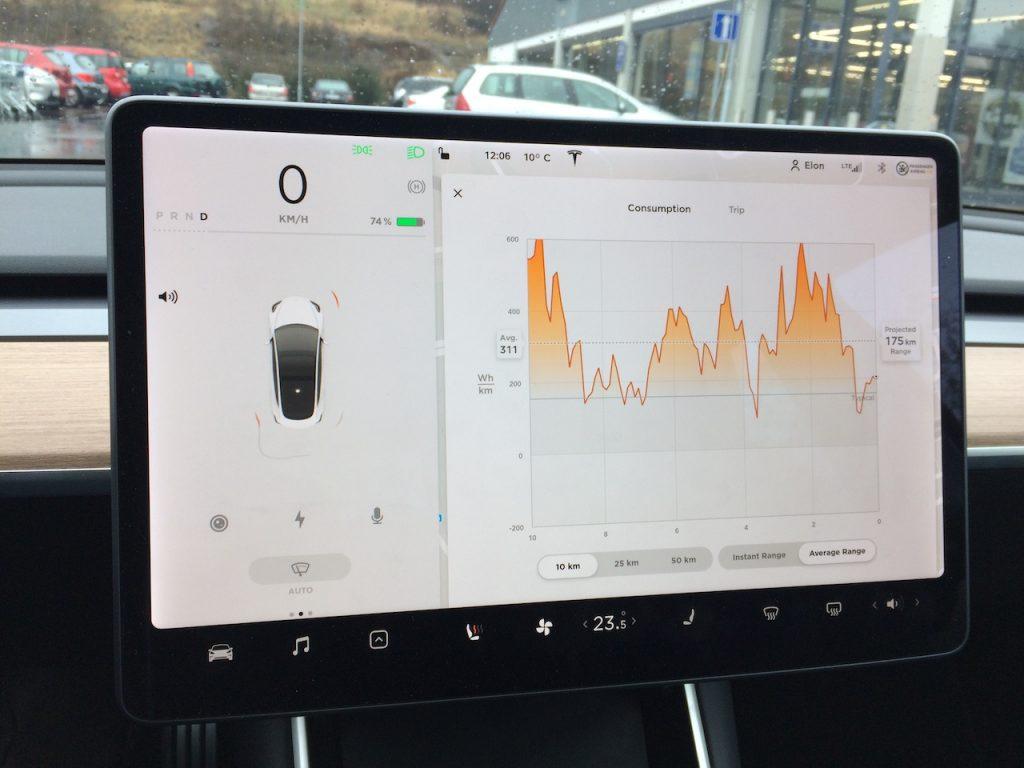 Tesla Model 3 - graf spotřeby