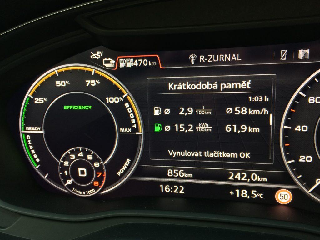 Audi Q5 55 TFSI e Quattro - skutečná spotřeba